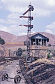 Zerandus Norte signal box on the abandoned Rio Tinto System in southern Spain Saturday 9th May 1987.